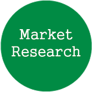 image market research
